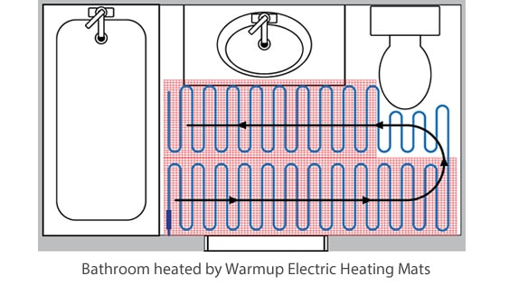 wet room electric underfloor heating layout